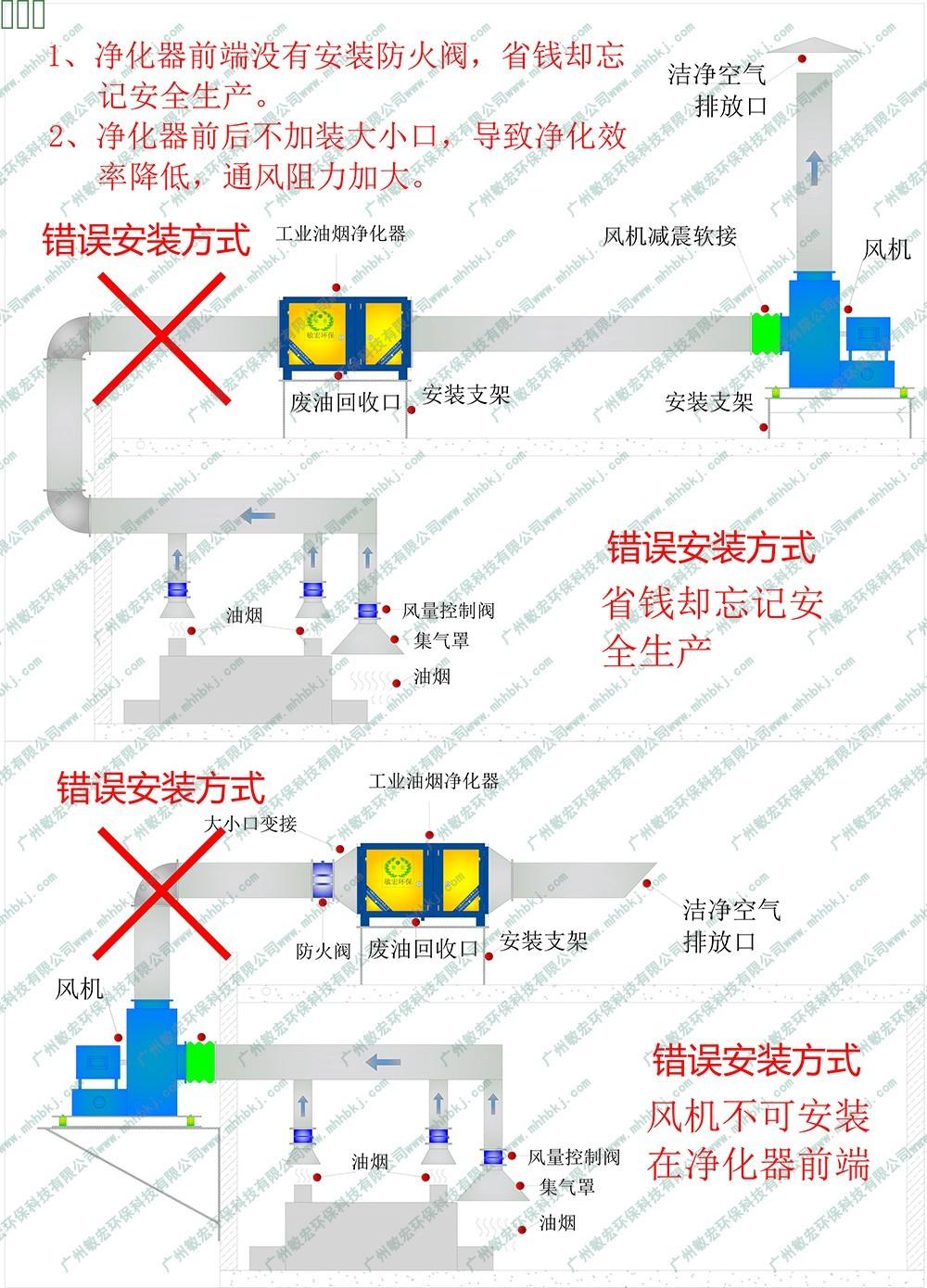 工业油烟净化器错误安装方式