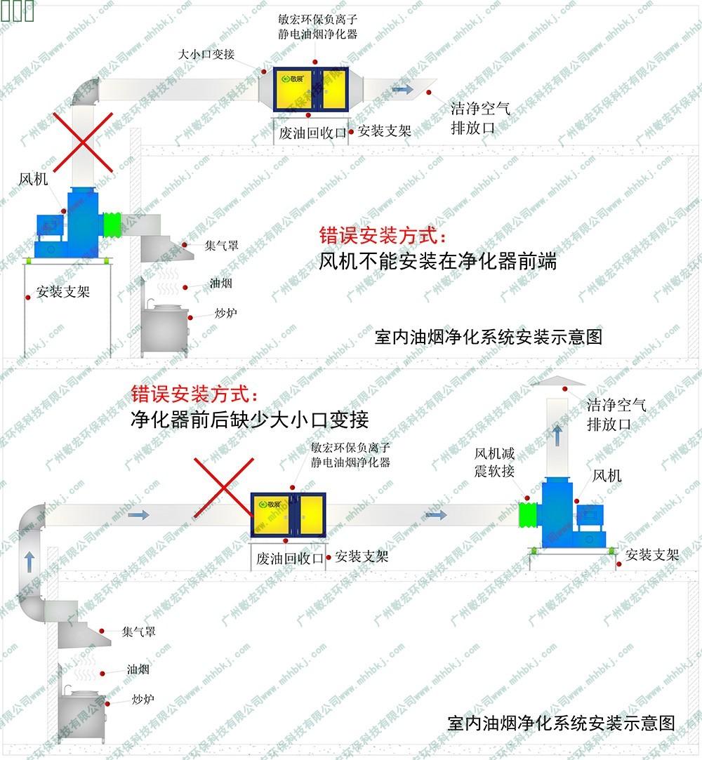 油烟净化器系统安装示意图